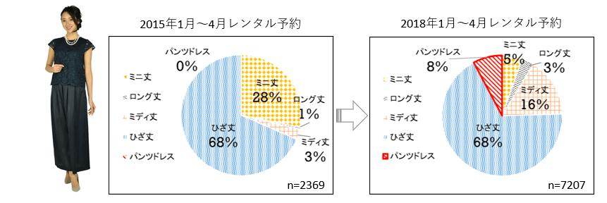トレンド_図1