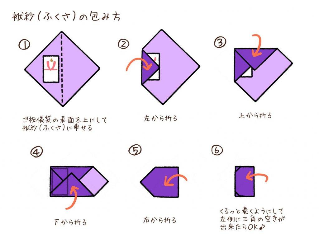 風呂敷タイプの袱紗(ふくさ)の包み方
