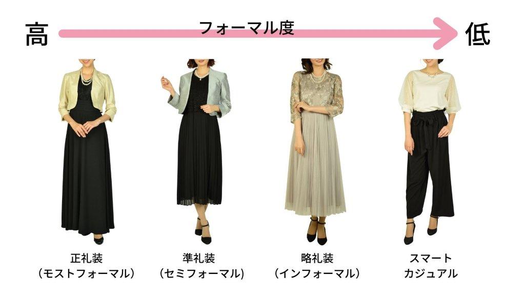 ドレスコードの種類一覧