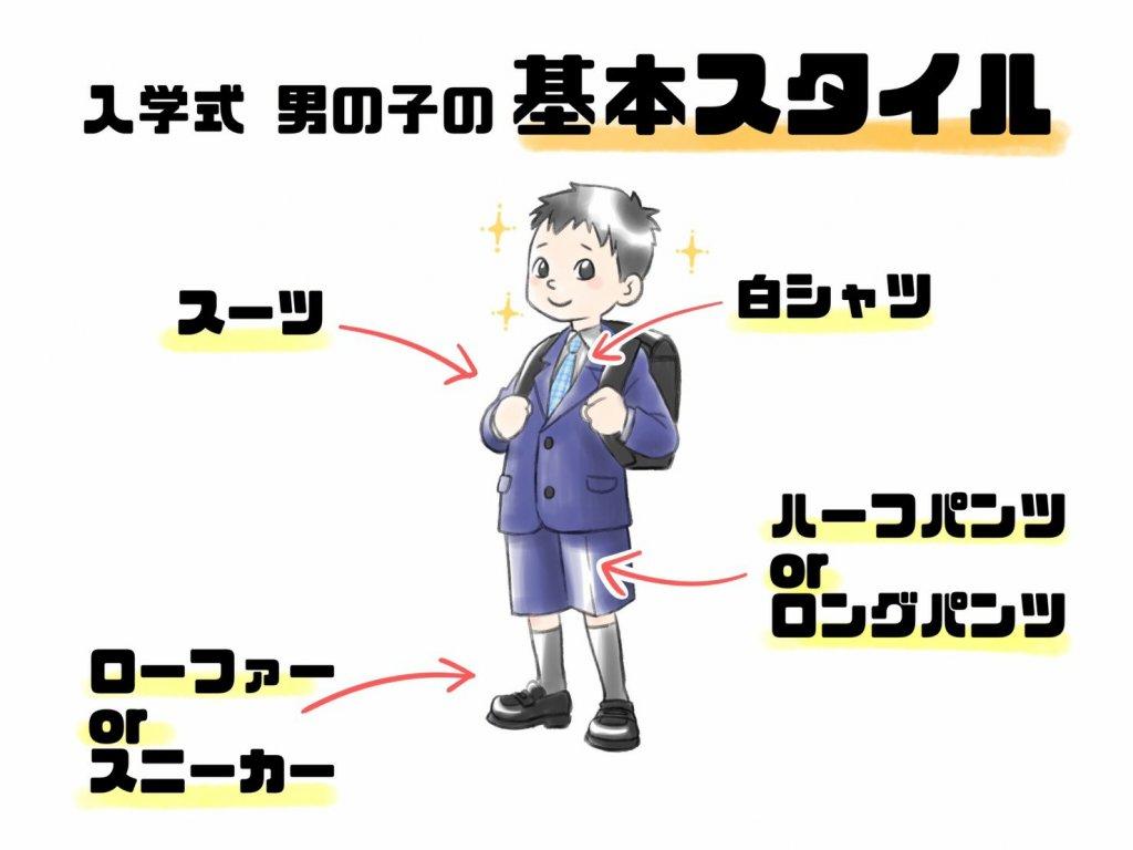 入学式 男の子 基本スタイル